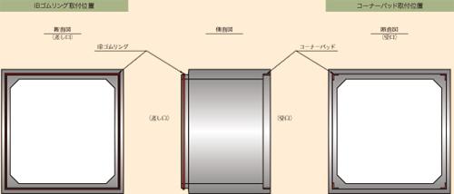 IB_tokucyou